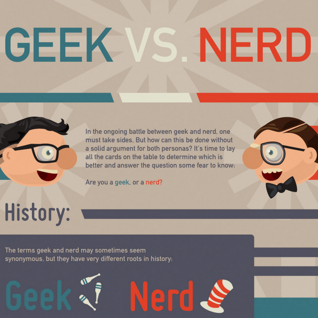 dating sites for nerds uk
