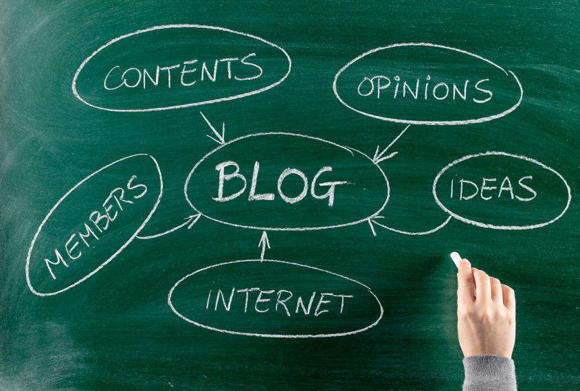 Six tips on writing a blog post in 2014