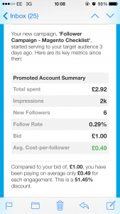 Twitter Ads Campaign Summary Email